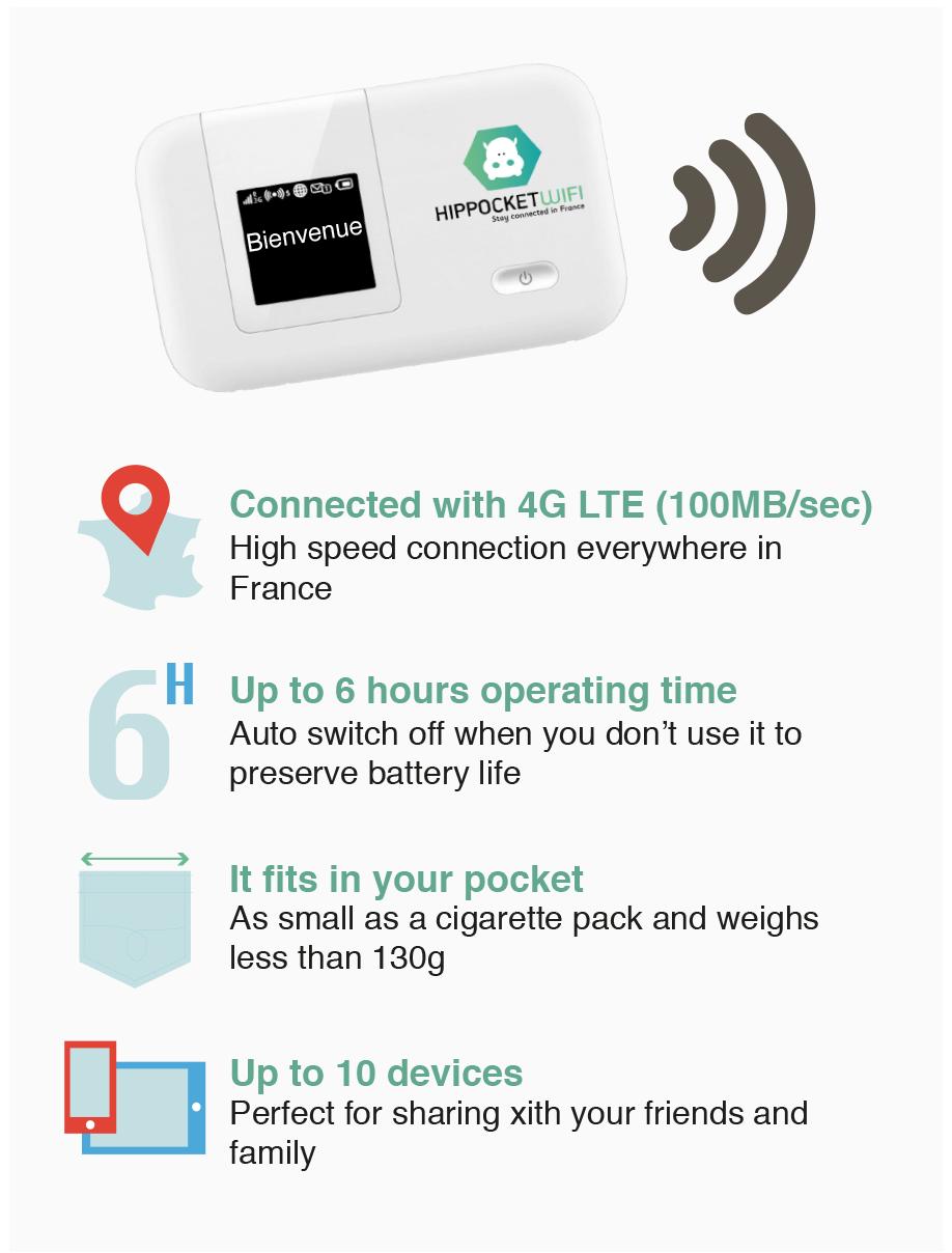 mobile wifi hotspot