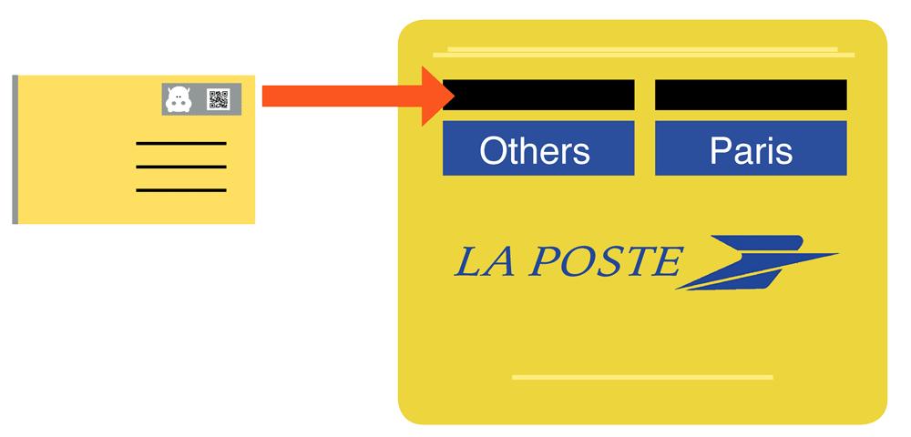 postbox return