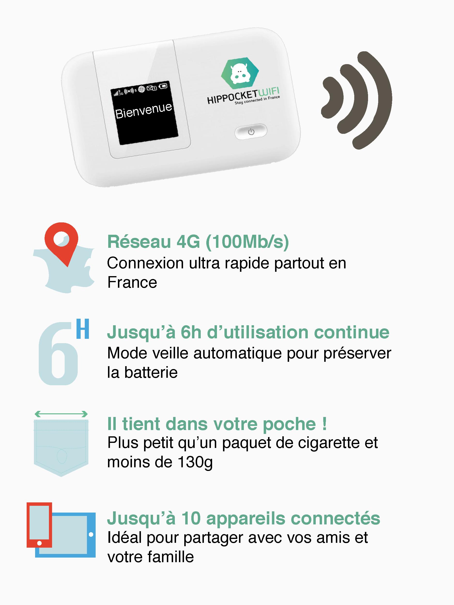 pocket wifi mini modem