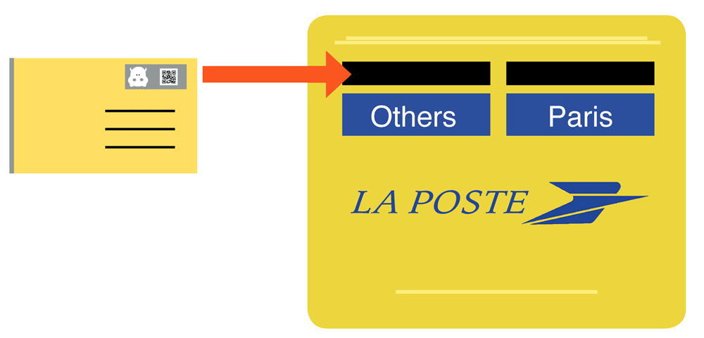 postbox return